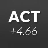 ACT-Average-Score