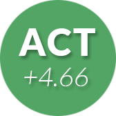 ACT-Average-Score3